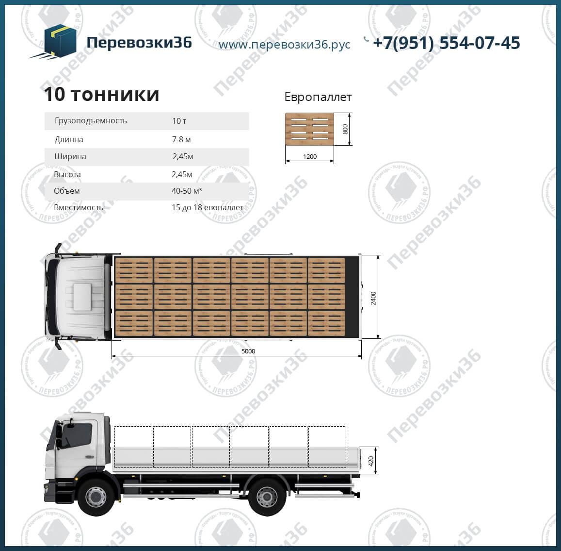 грузоперевозки до 10 тонн мерседес