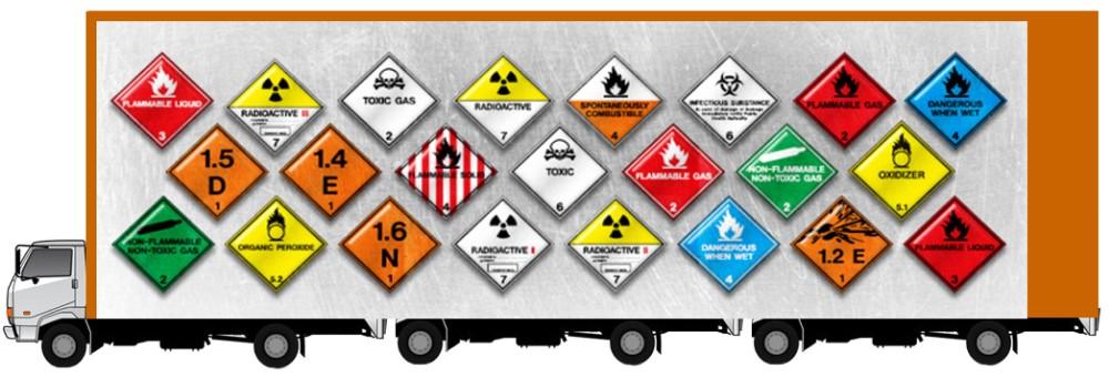 грузоперевозки опасных товаров